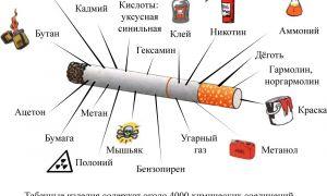 Сколько никотина содержится в одной сигарете?